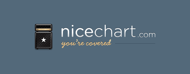 nicechart logo